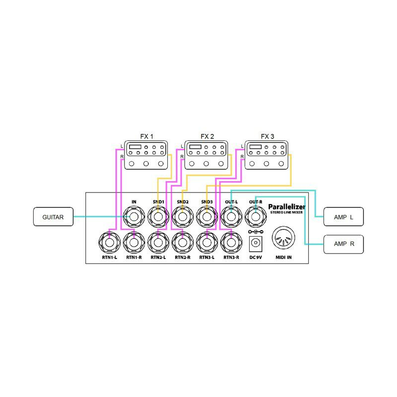 Parallelizer [STEREO LINE MIXER]_5