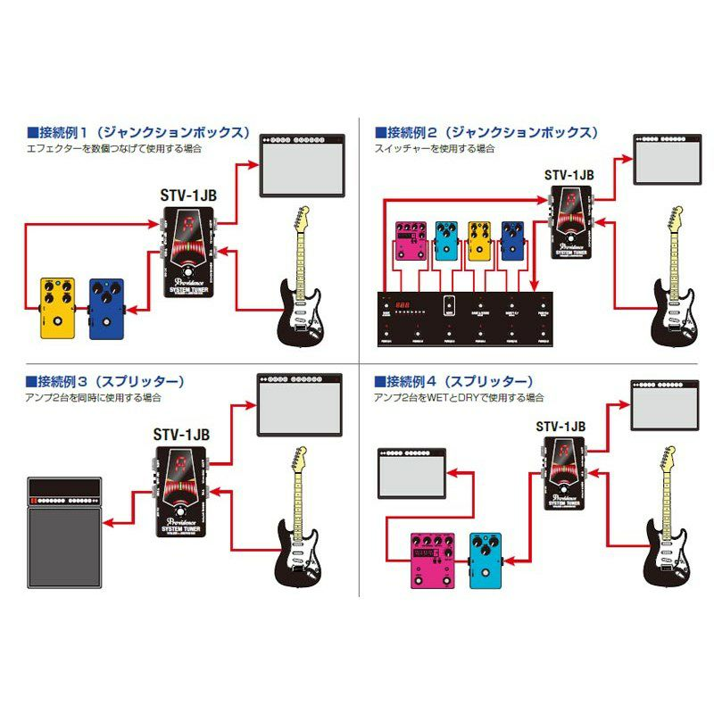 STV-1JB White [TOTAL ROUTING SYSTEM with TUNER]_3