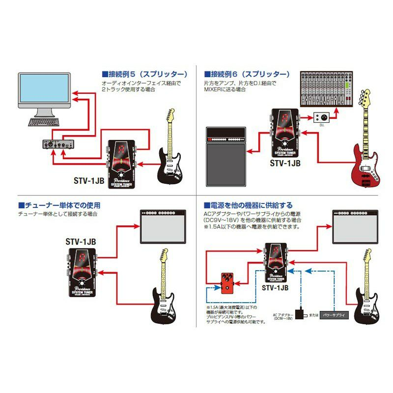 STV-1JB White [TOTAL ROUTING SYSTEM with TUNER]_4